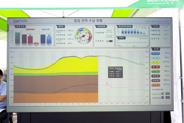 제16회 에너지의 날_체험부스_전력거래소 03.jpg